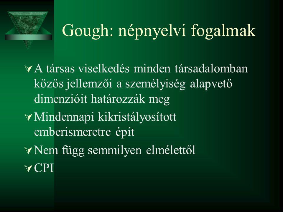 Gough: népnyelvi fogalmak