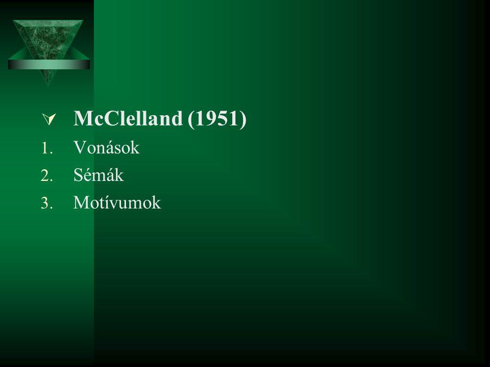McClelland (1951) Vonások Sémák Motívumok