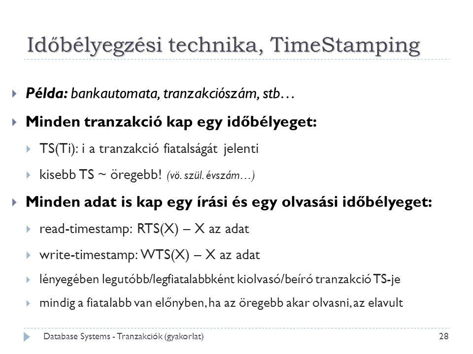 Időbélyegzési technika, TimeStamping