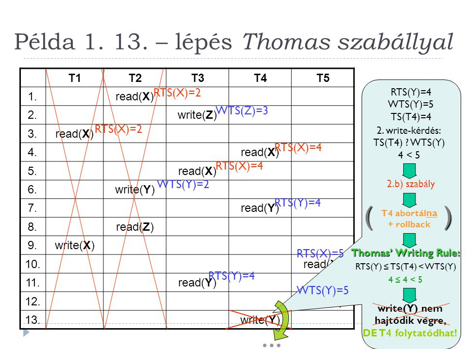 Példa 1. 13. – lépés Thomas szabállyal