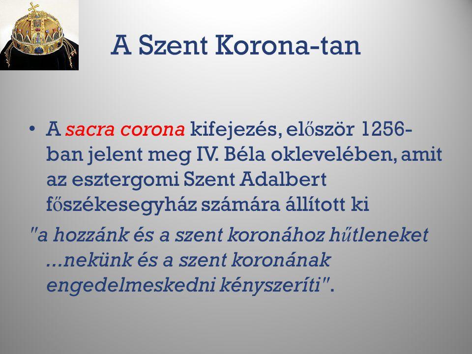 A Szent Korona-tan