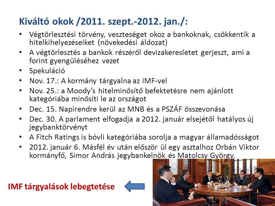 Kiváltó okok /2011. szept.-2012. jan./:
