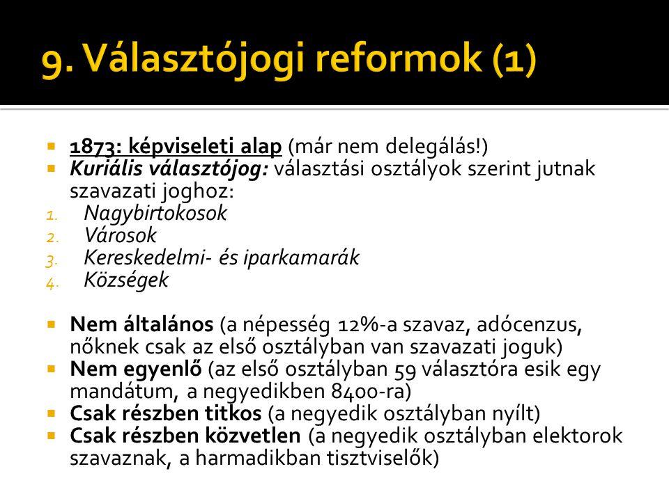 9. Választójogi reformok (1)