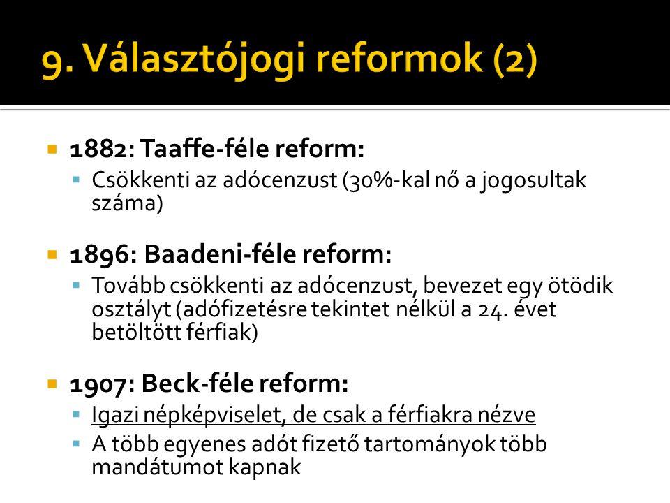 9. Választójogi reformok (2)