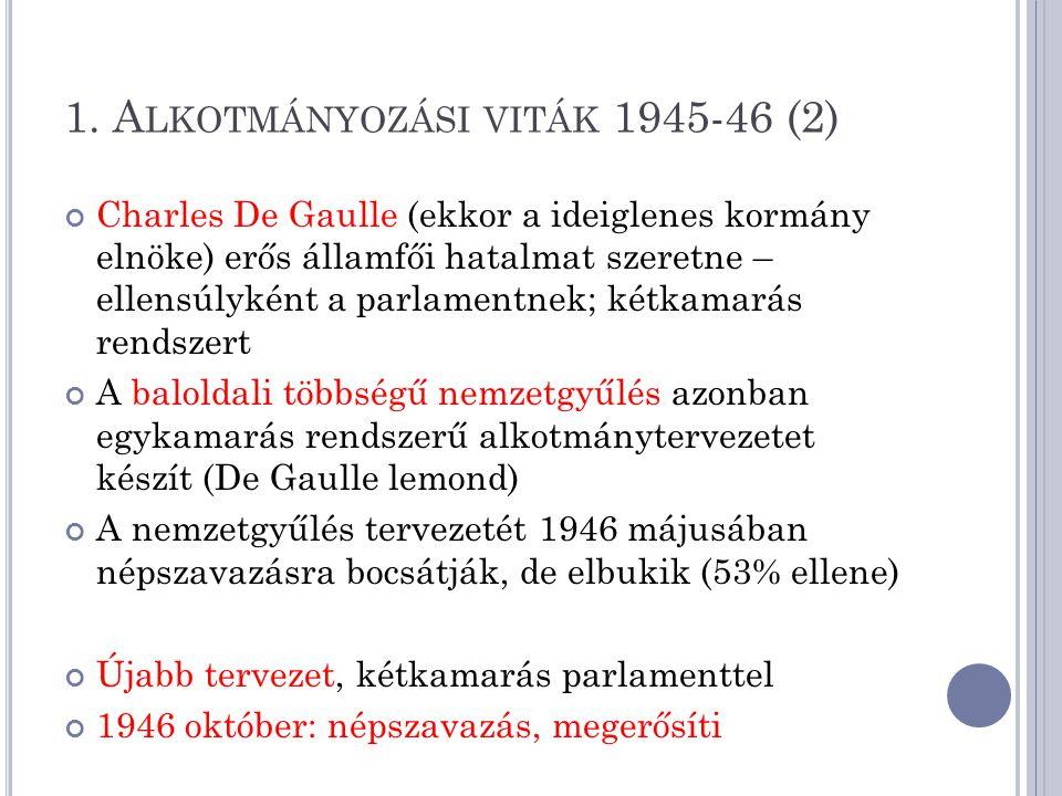 1. Alkotmányozási viták 1945-46 (2)