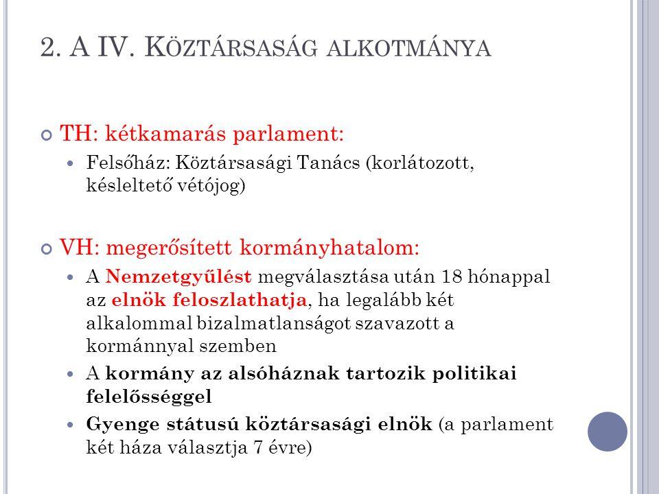 2. A IV. Köztársaság alkotmánya