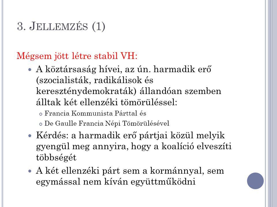 3. Jellemzés (1) Mégsem jött létre stabil VH: