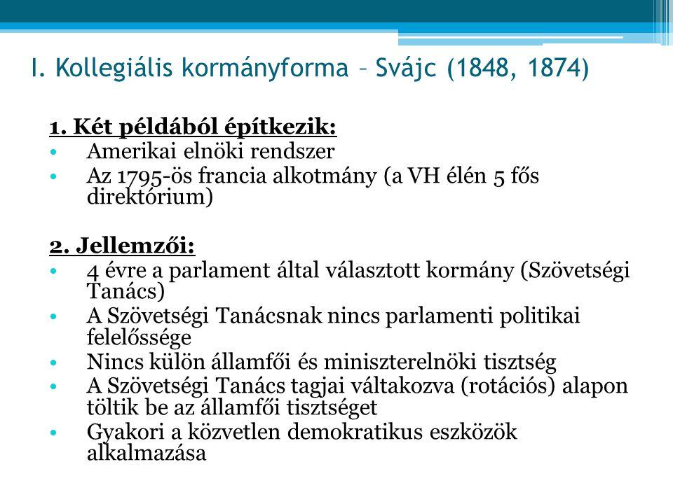I. Kollegiális kormányforma – Svájc (1848, 1874)