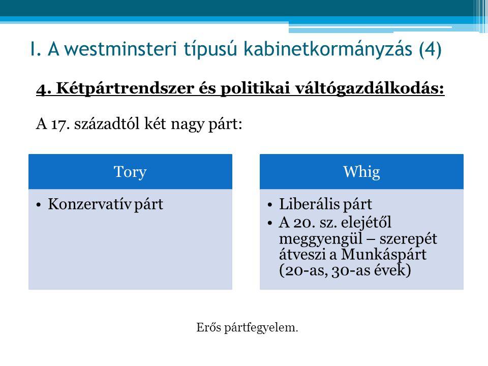 I. A westminsteri típusú kabinetkormányzás (4)