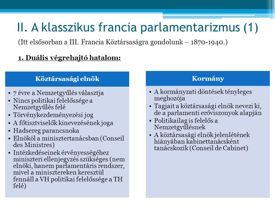 II. A klasszikus francia parlamentarizmus (1)
