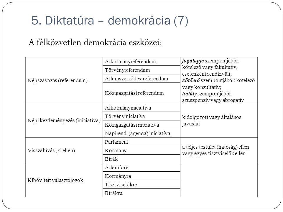 5. Diktatúra – demokrácia (7)