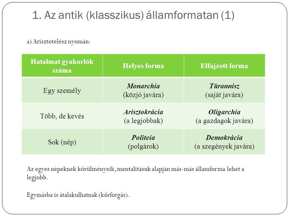1. Az antik (klasszikus) államformatan (1)