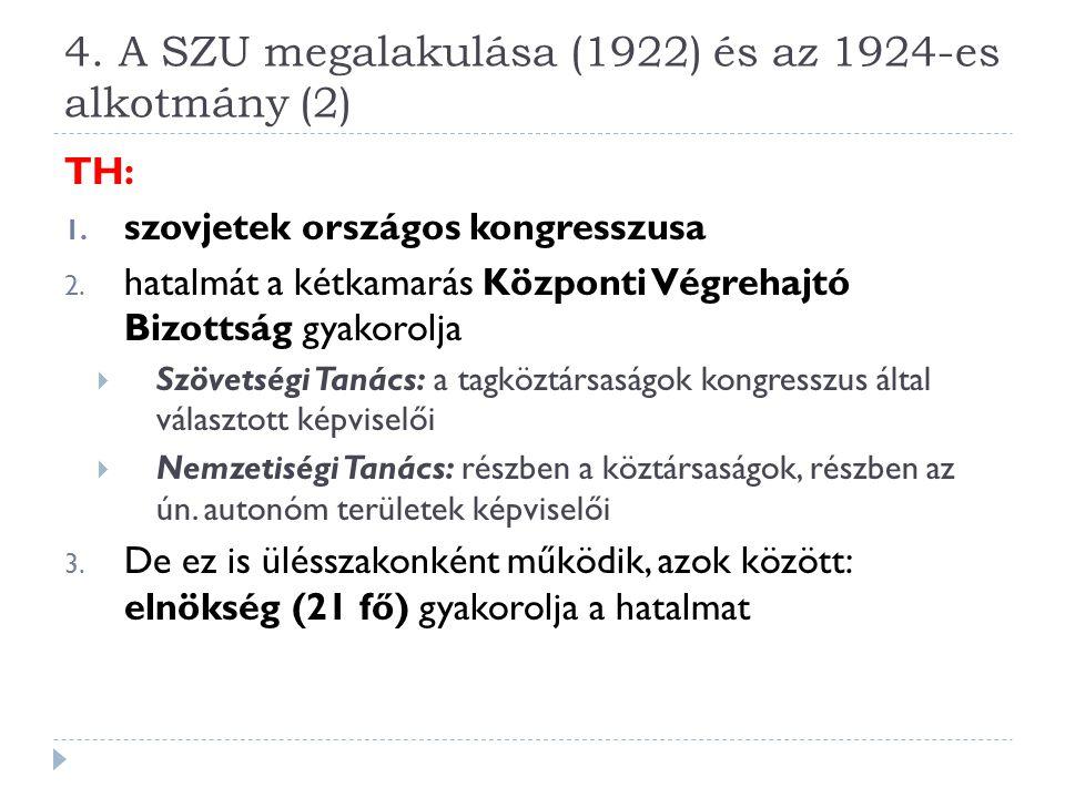 4. A SZU megalakulása (1922) és az 1924-es alkotmány (2)