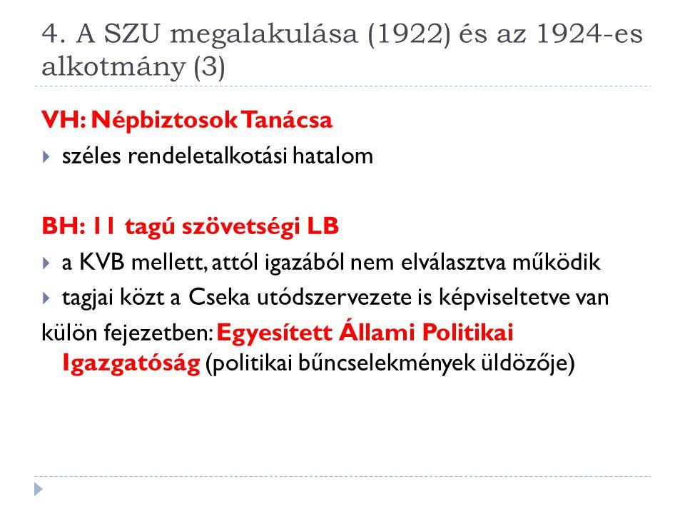 4. A SZU megalakulása (1922) és az 1924-es alkotmány (3)