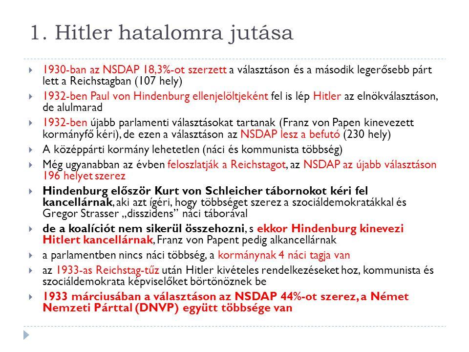 1. Hitler hatalomra jutása