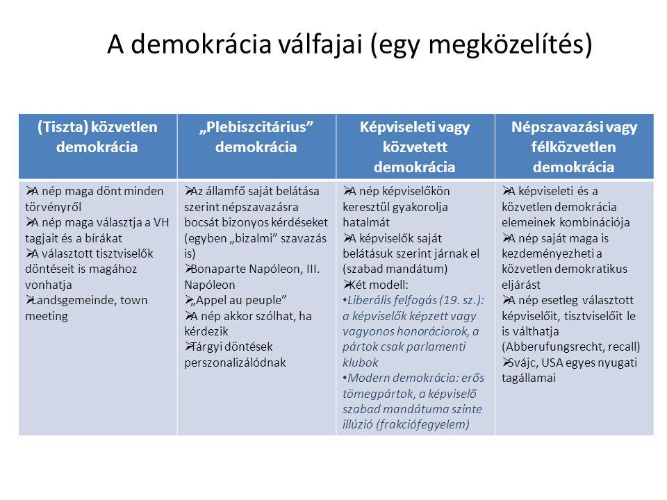 A demokrácia válfajai (egy megközelítés)