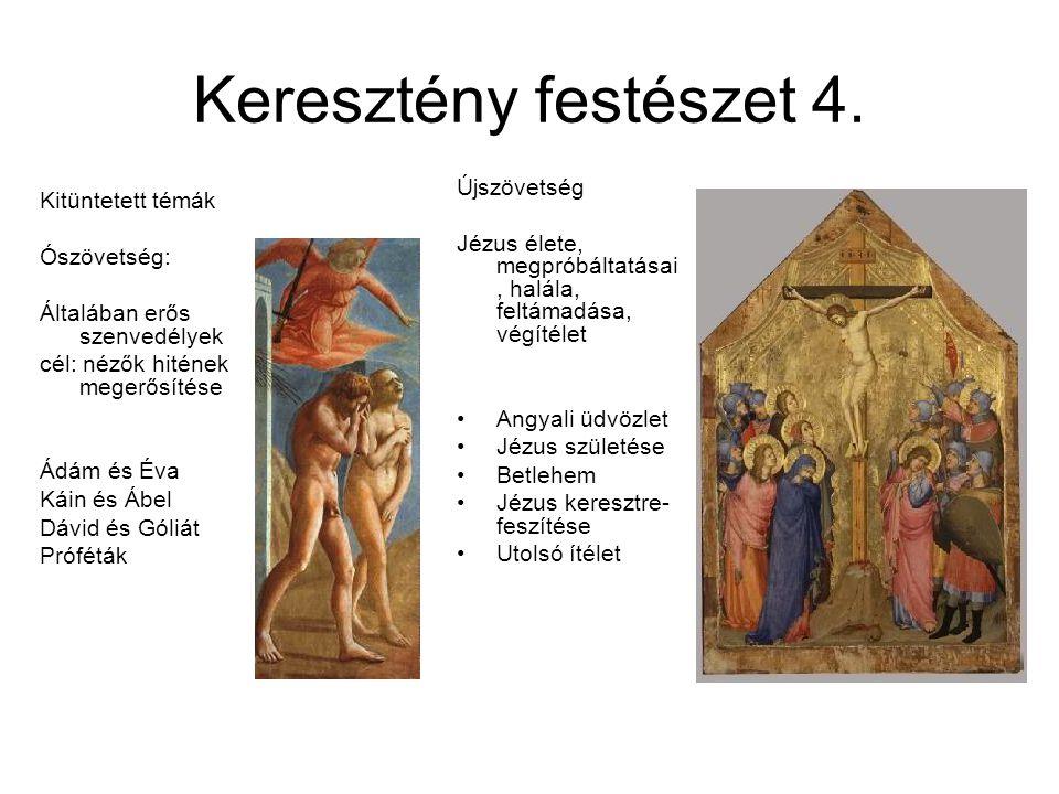 Keresztény festészet 4. Újszövetség Kitüntetett témák