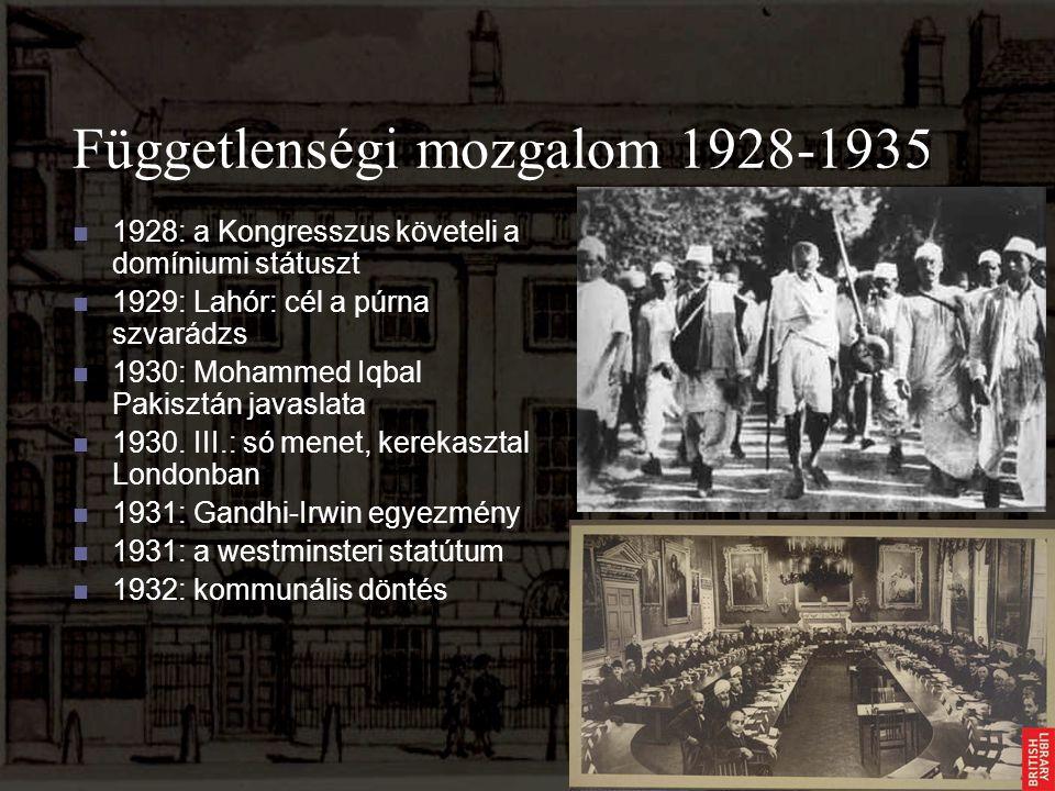 Függetlenségi mozgalom 1928-1935