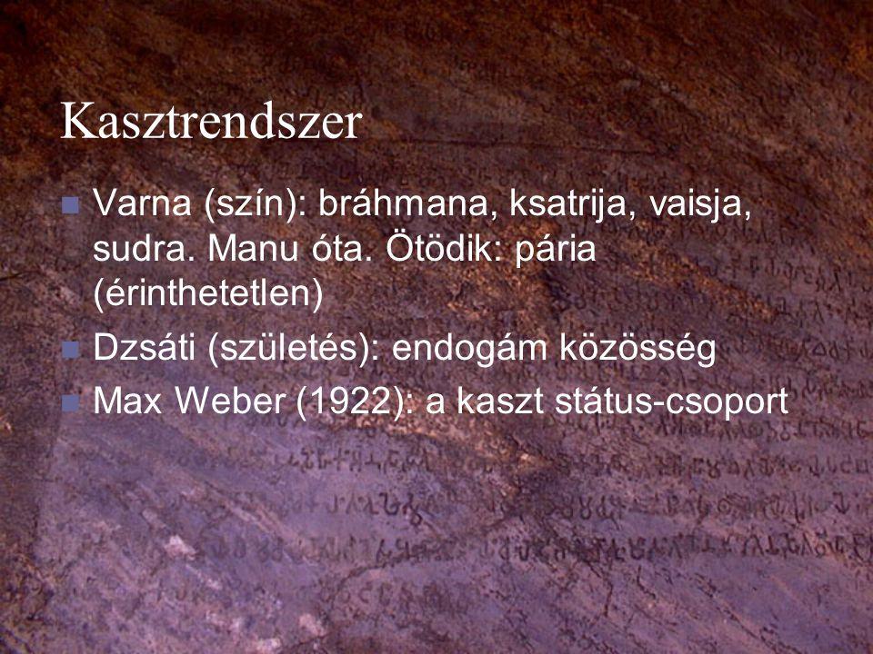 Kasztrendszer Varna (szín): bráhmana, ksatrija, vaisja, sudra. Manu óta. Ötödik: pária (érinthetetlen)