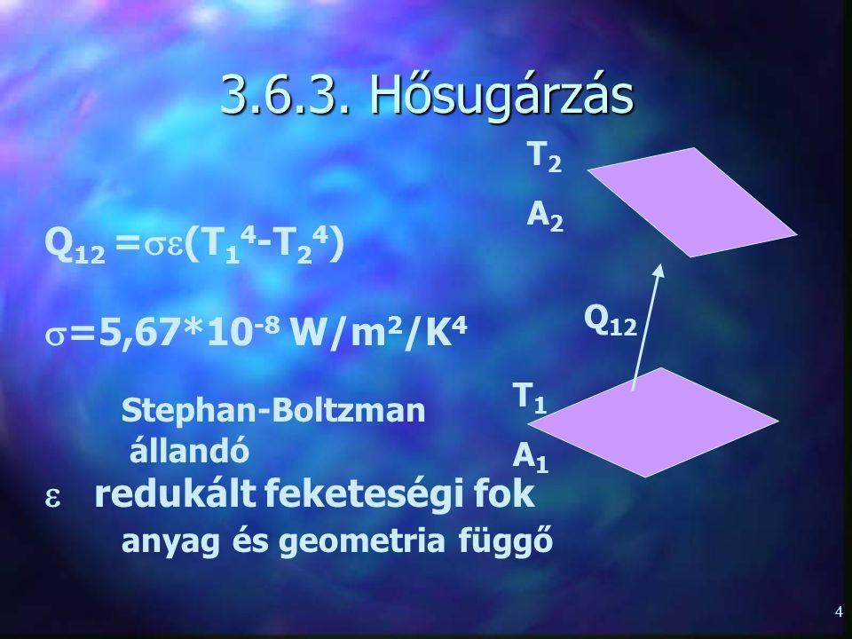 3.6.3. Hősugárzás Q12 =(T14-T24) =5,67*10-8 W/m2/K4