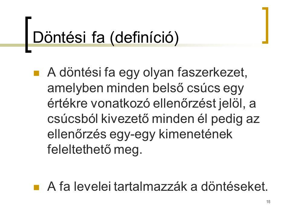 Döntési fa (definíció)