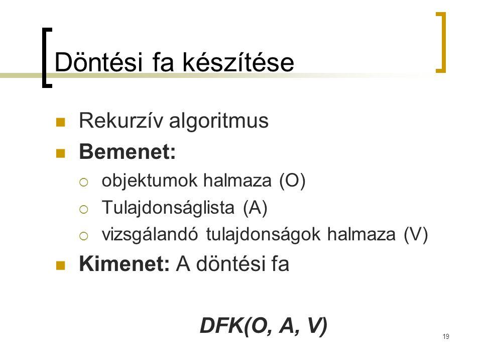 Döntési fa készítése Rekurzív algoritmus Bemenet: