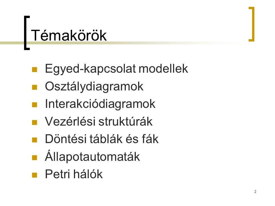 Témakörök Egyed-kapcsolat modellek Osztálydiagramok