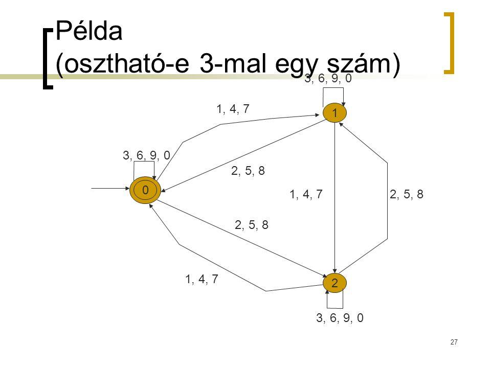 Példa (osztható-e 3-mal egy szám)