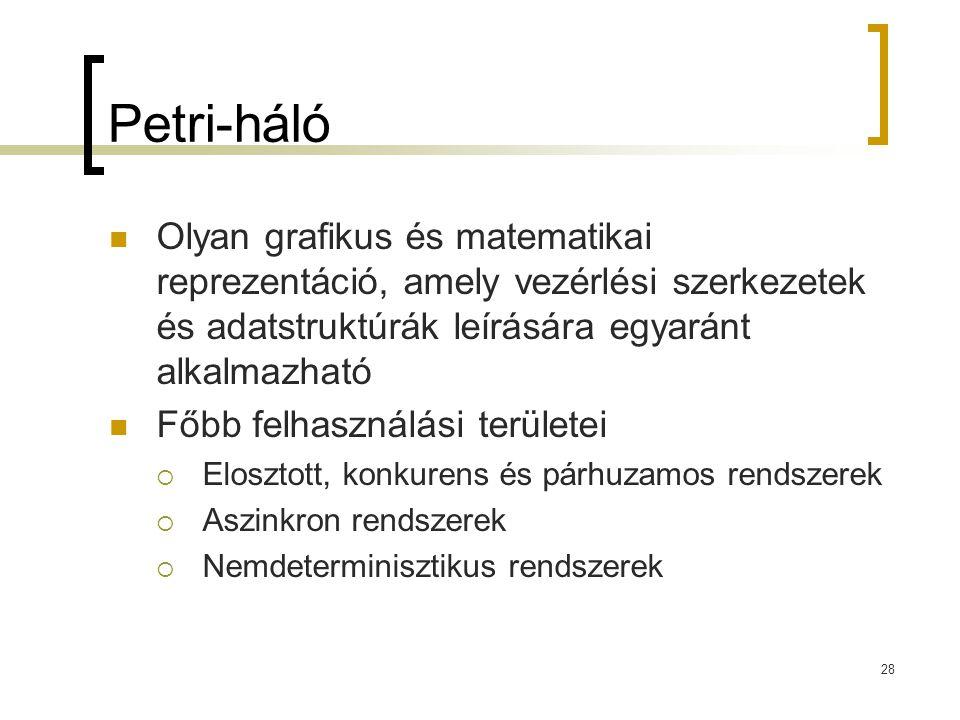 Petri-háló Olyan grafikus és matematikai reprezentáció, amely vezérlési szerkezetek és adatstruktúrák leírására egyaránt alkalmazható.