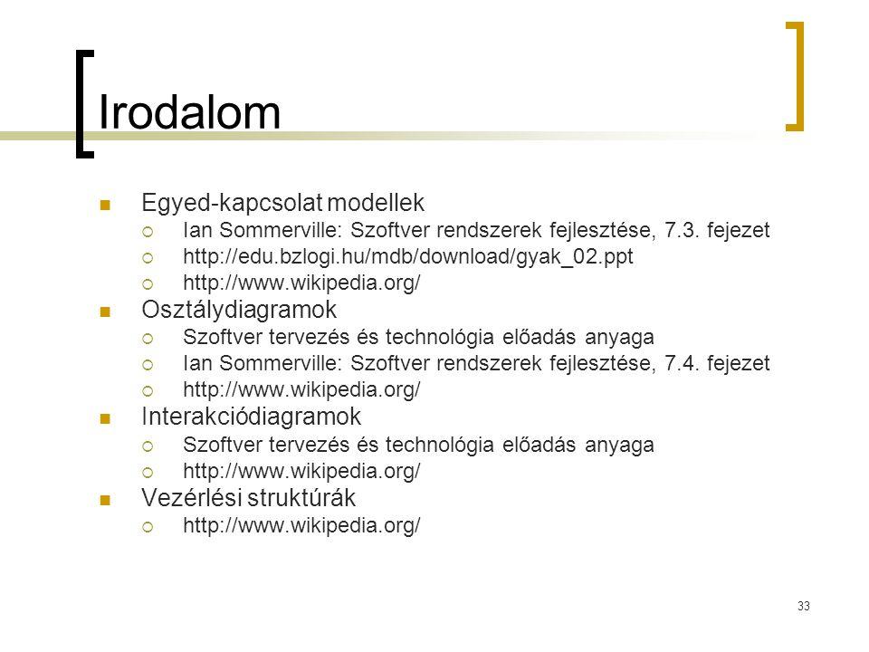 Irodalom Egyed-kapcsolat modellek Osztálydiagramok Interakciódiagramok