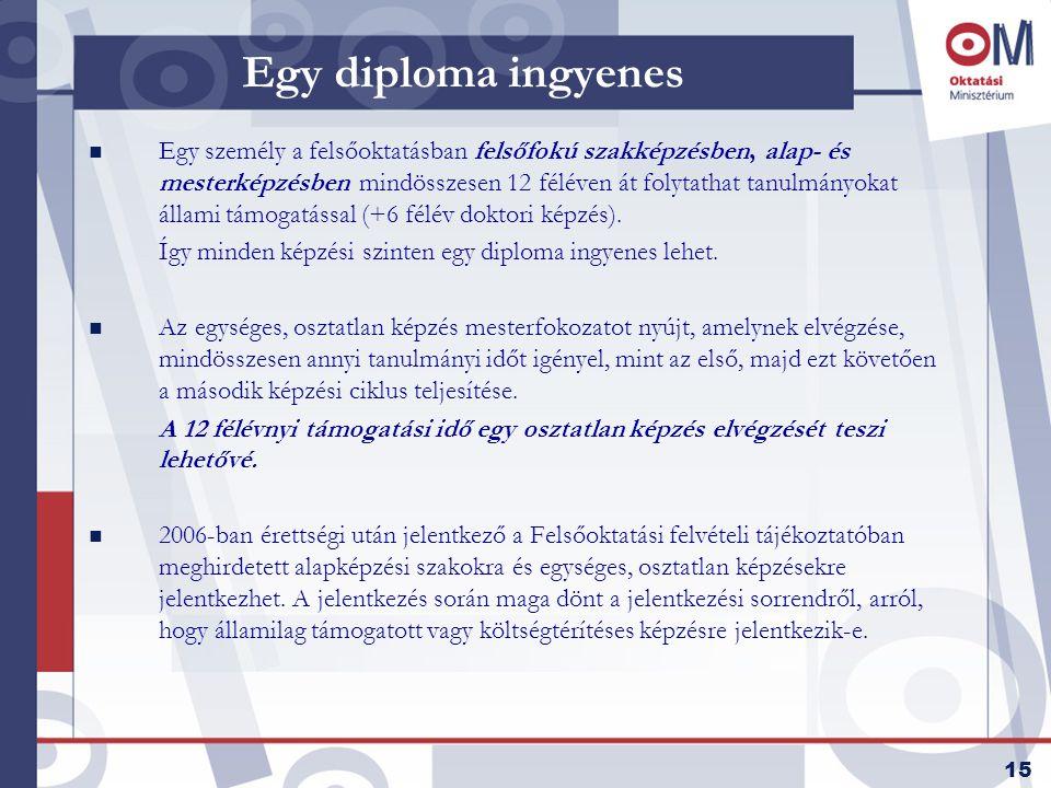 Egy diploma ingyenes