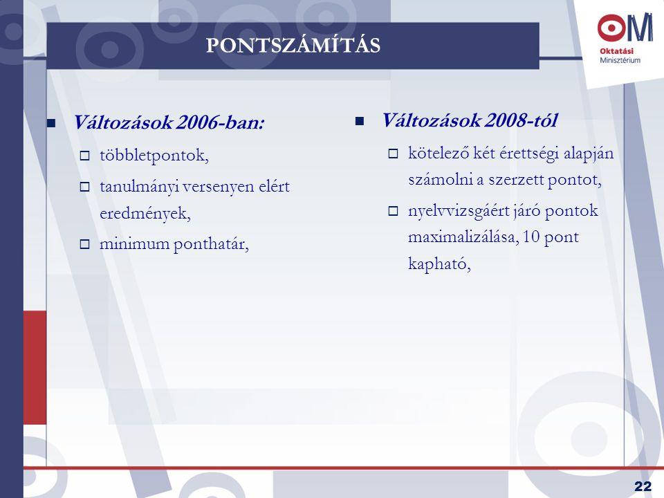 PONTSZÁMÍTÁS Változások 2006-ban: Változások 2008-tól többletpontok,