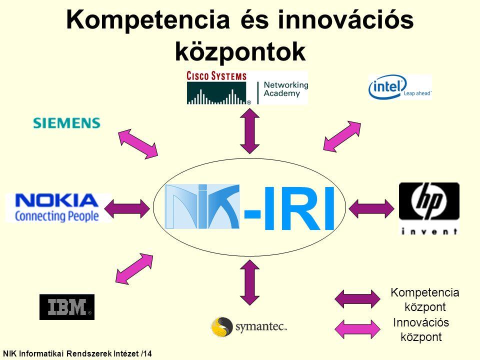 Kompetencia és innovációs központok