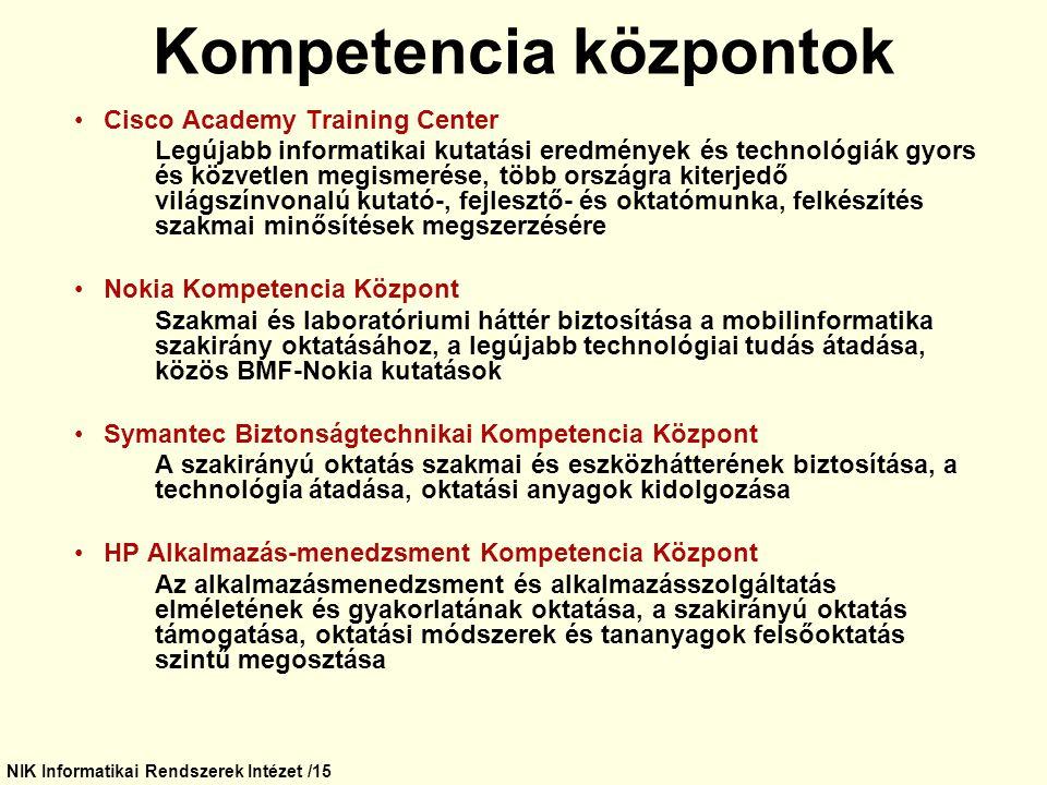 Kompetencia központok