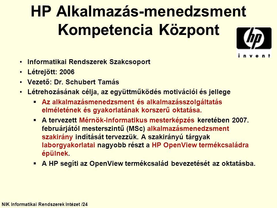 HP Alkalmazás-menedzsment Kompetencia Központ