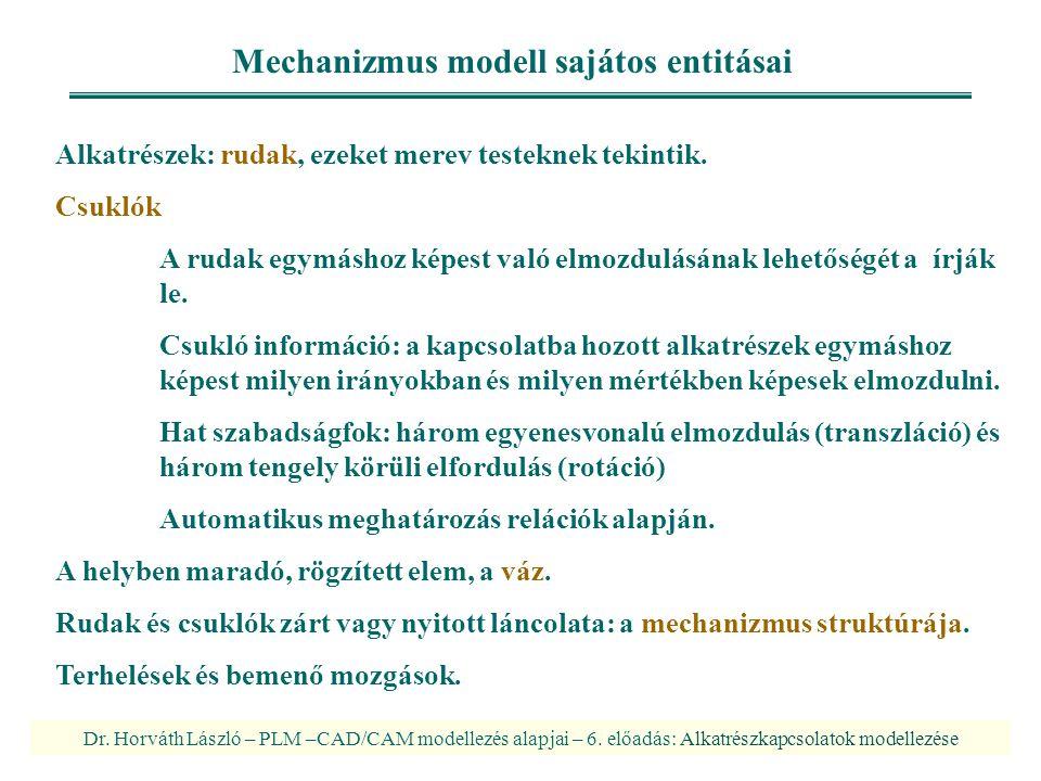 Mechanizmus modell sajátos entitásai