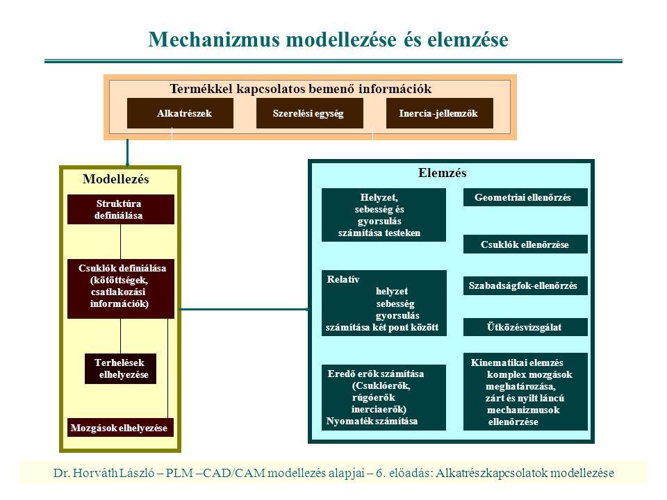 Mechanizmus modellezése és elemzése