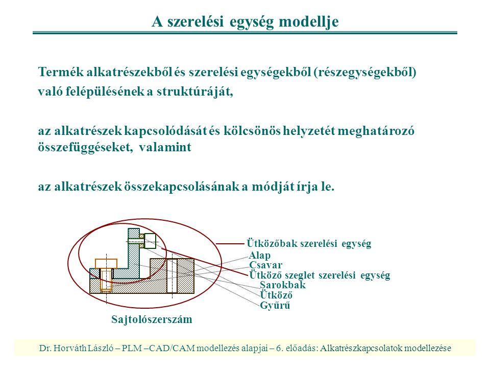 A szerelési egység modellje