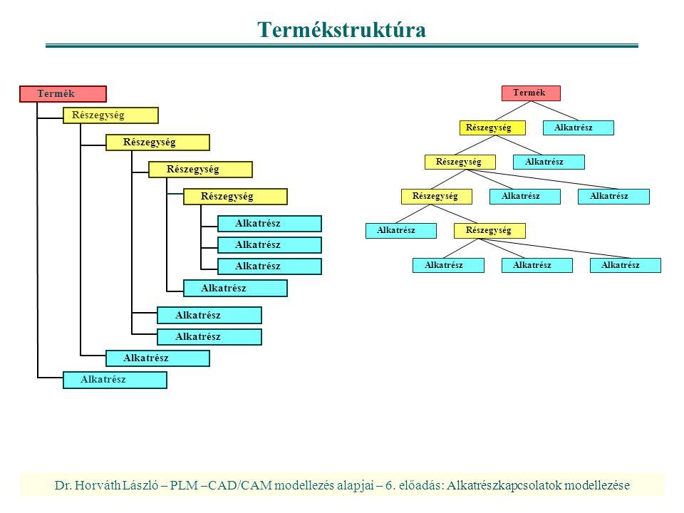 Termékstruktúra Termék Részegység Alkatrész Termék Részegység