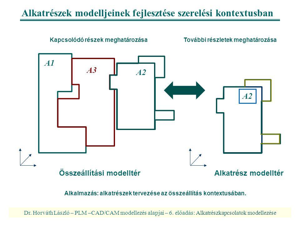Alkatrészek modelljeinek fejlesztése szerelési kontextusban