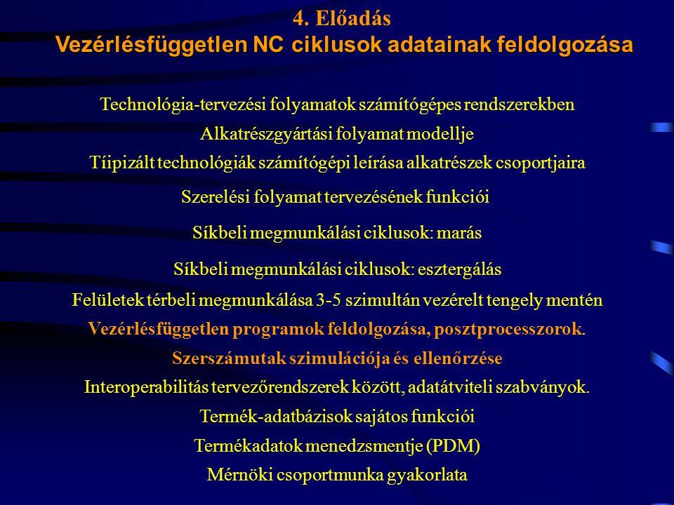 4. Előadás Vezérlésfüggetlen NC ciklusok adatainak feldolgozása