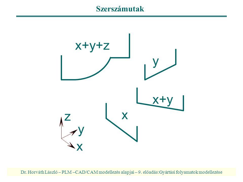 Szerszámutak x y x+y x+y+z z