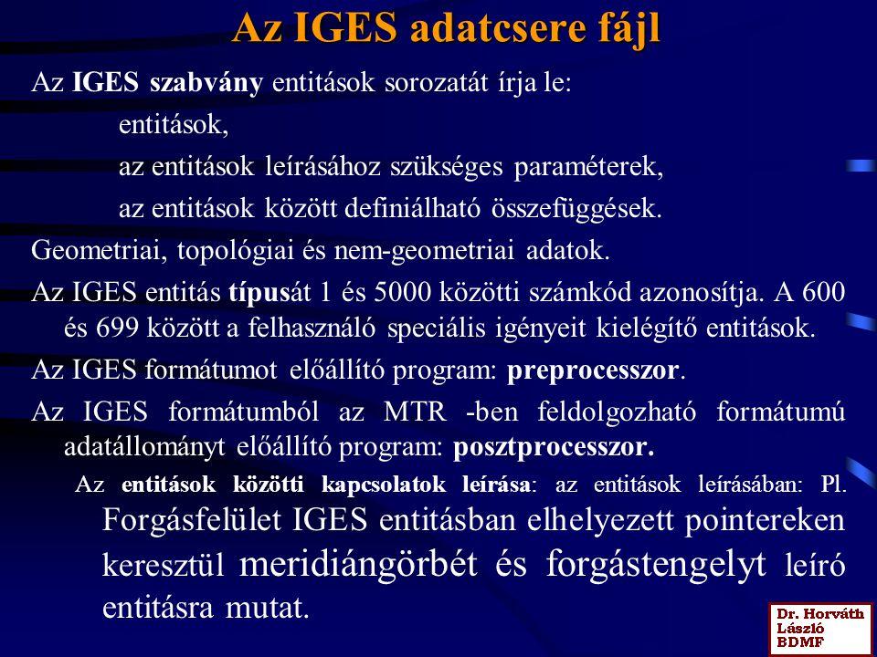 Az IGES adatcsere fájl Az IGES szabvány entitások sorozatát írja le:
