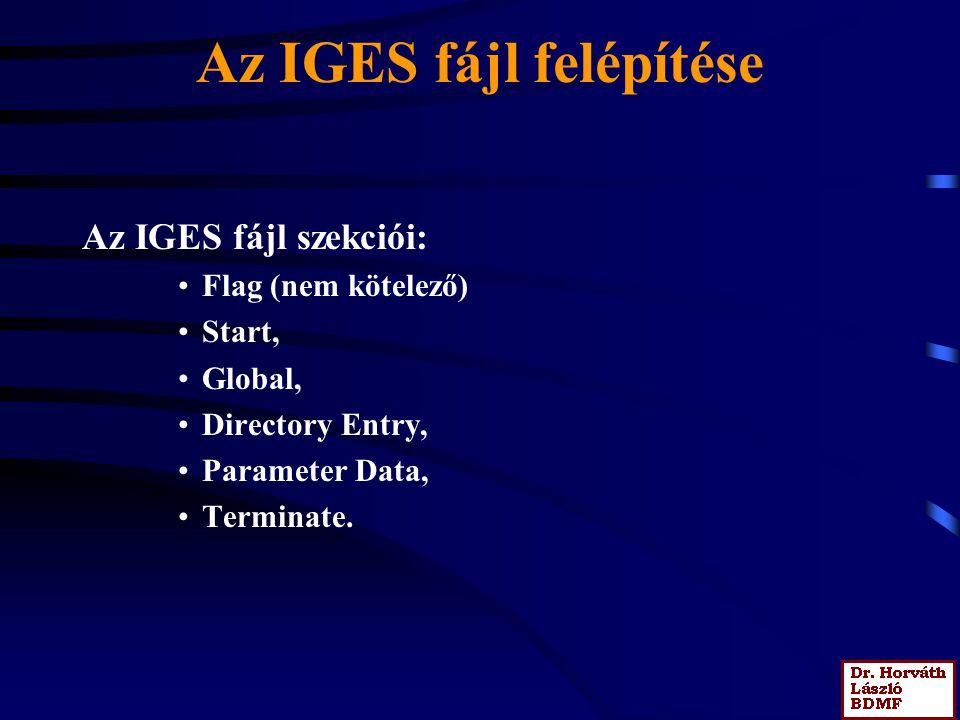 Az IGES fájl felépítése
