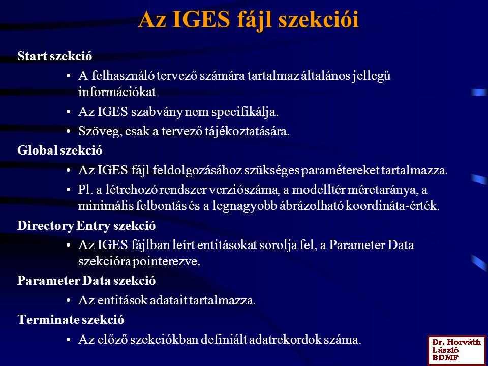 Az IGES fájl szekciói Start szekció