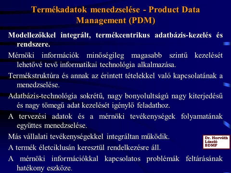 Termékadatok menedzselése - Product Data Management (PDM)