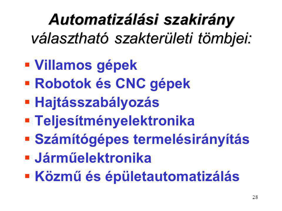 Automatizálási szakirány választható szakterületi tömbjei: