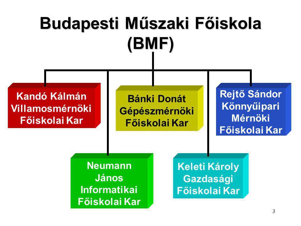 Budapesti Műszaki Főiskola (BMF)