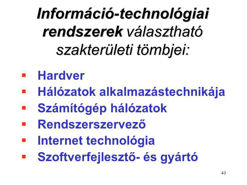 Információ-technológiai rendszerek választható szakterületi tömbjei: