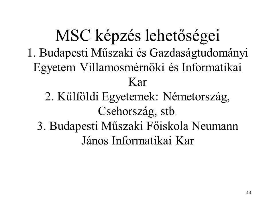 MSC képzés lehetőségei 1